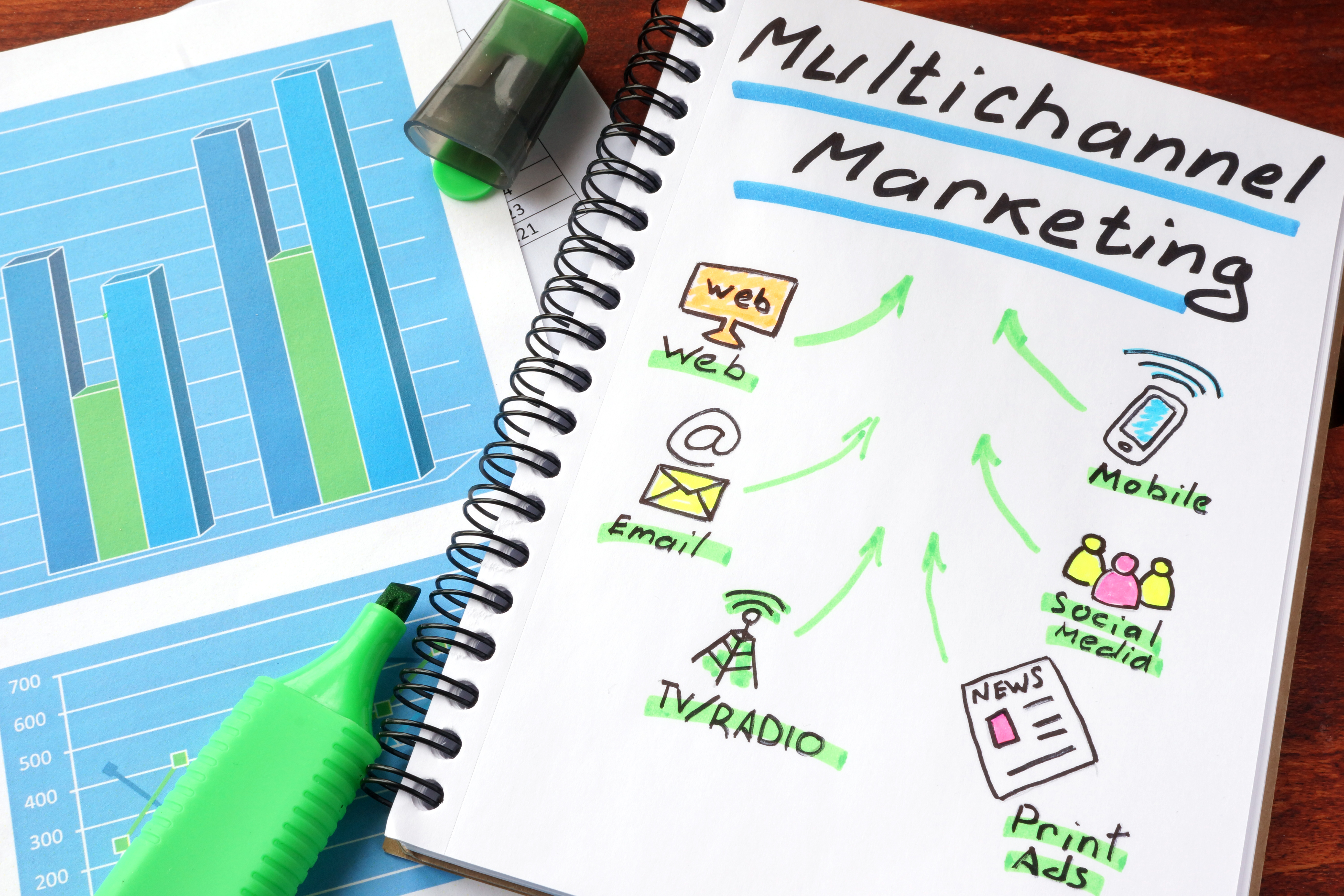 Choosing the best marketing channel for your business
