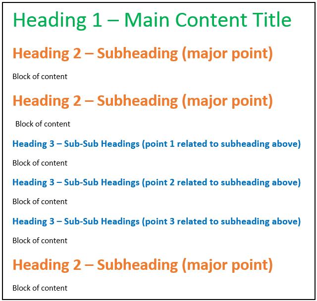 seo subheading