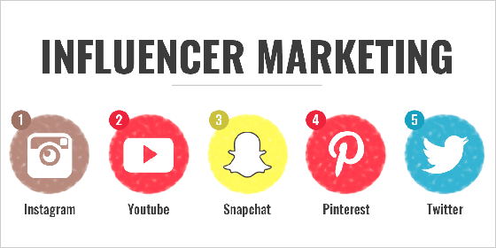 How to Tell If Influencer Marketing is Right for Your Small Business